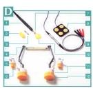 Ostatné elektródy a príslušenstvo